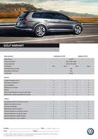 Ofertas de Volkswagen, Golf Variant