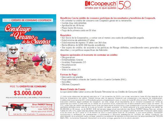 Ofertas de Banco Coopeuch, Crédito de consumo